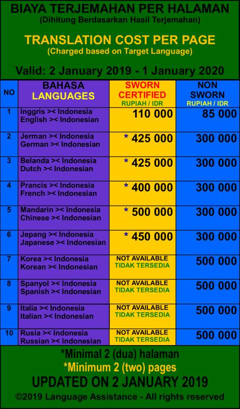 BIAYA_PENERJEMAH_TERSUMPAH_DI_BALI_2019-2020