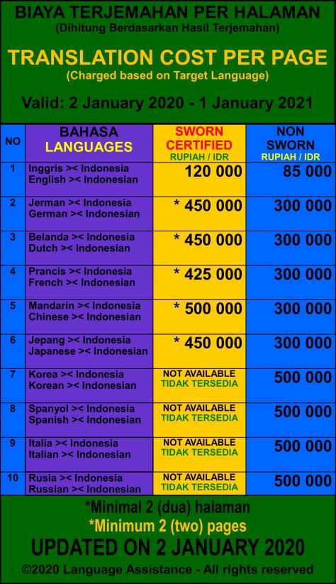 BIAYA TERJEMAHAN 2020-2021 LANGUAGE ASSISTANCE BALI